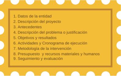 Estructura proyectos