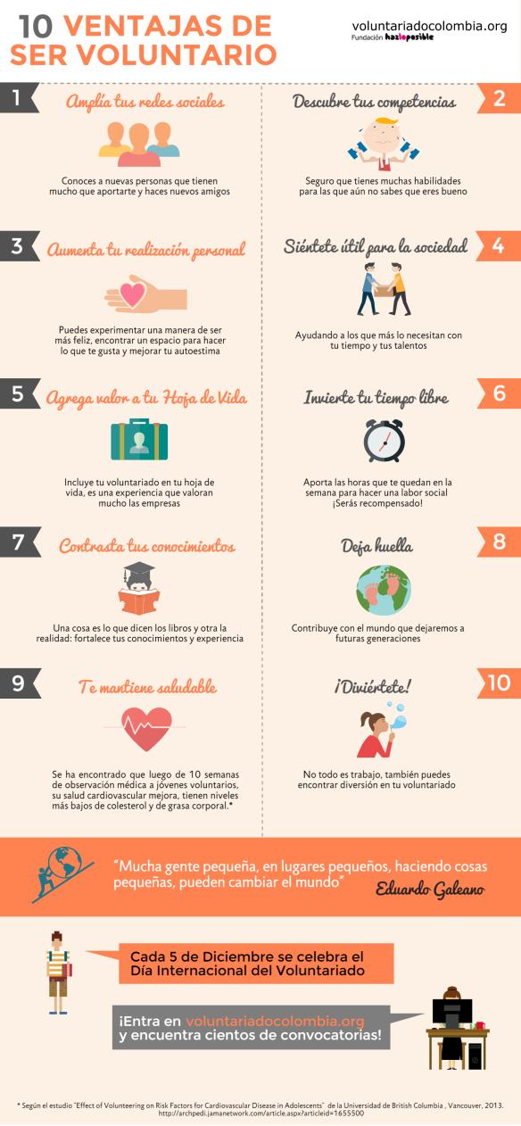 Infografia 10 ventajas de ser voluntario