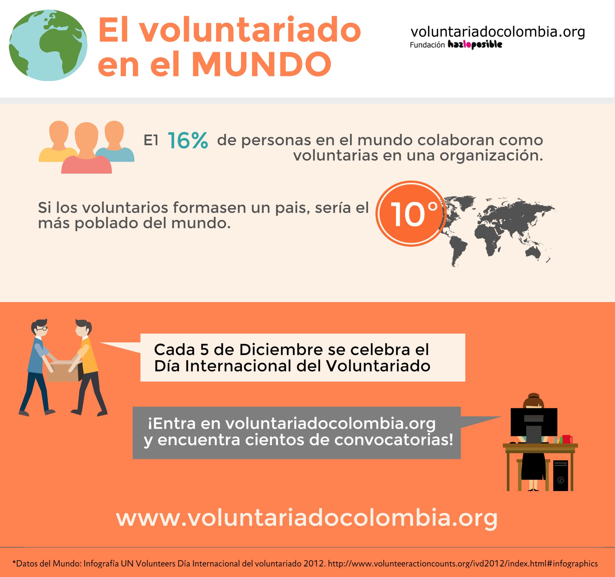 Programas asequibles de voluntariado en el extranjero