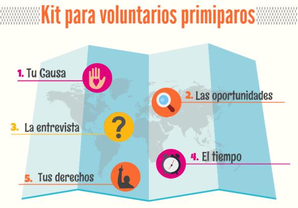 Kit Voluntarios primiparos