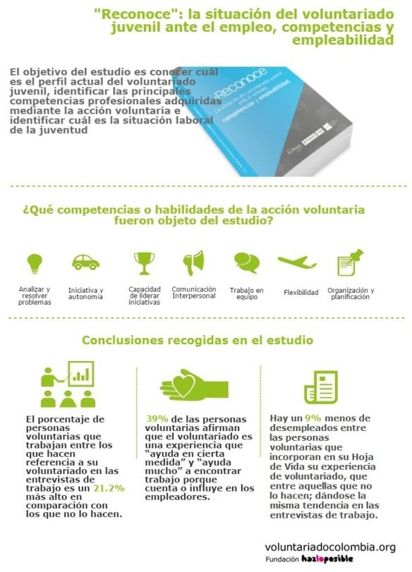 Infografía_reconoce_estudio